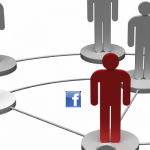 Social Buisiness